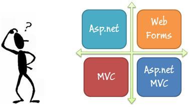 ASP.net-VS-MVC