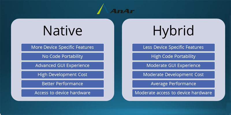 Native vs Hybrid for Mobile Development