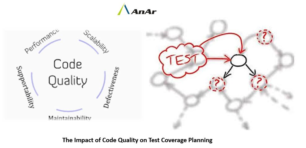 The Impact of Code Quality on Test Coverage Planning