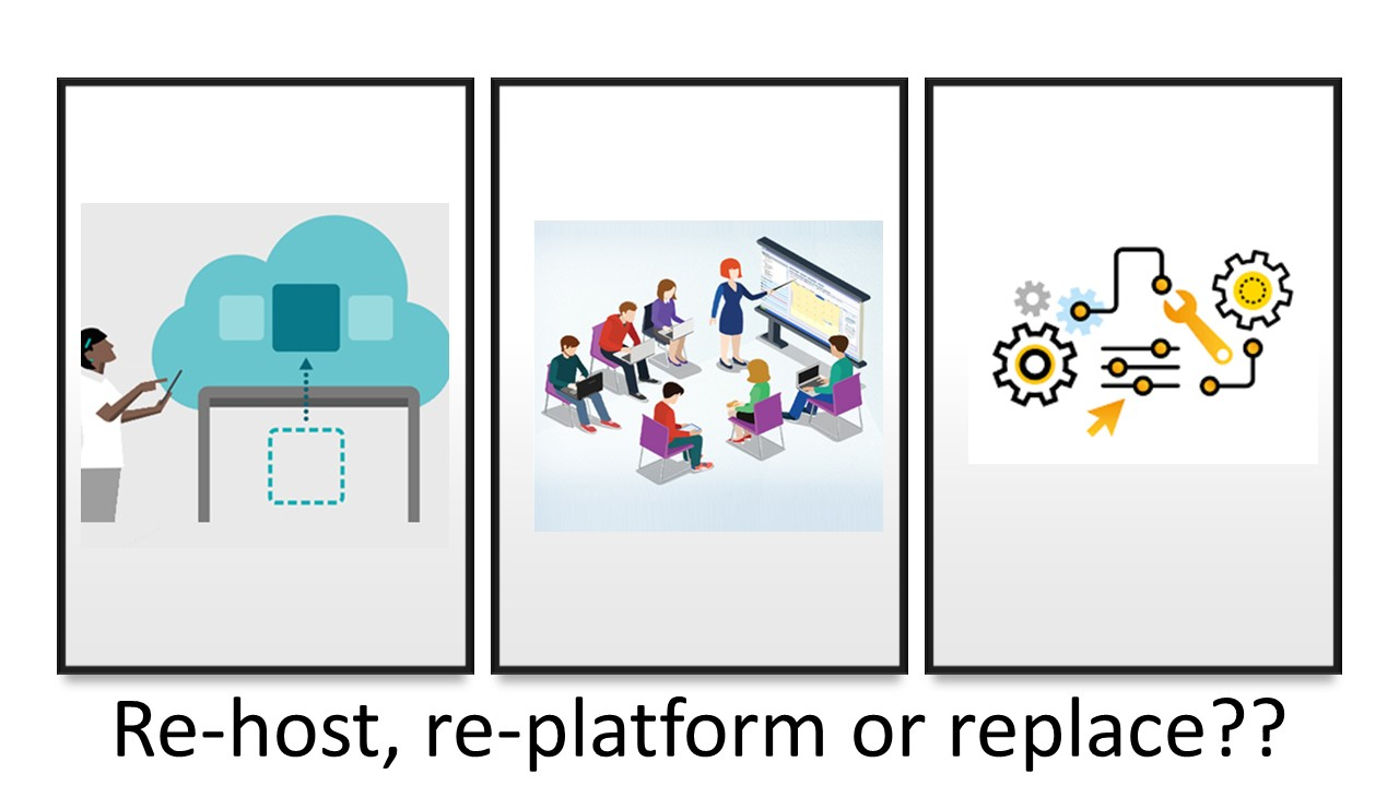 Re-host, re-platform or replace