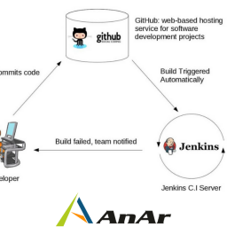 Deploy with Jenkins