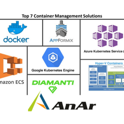 Top 7 Container Management Solutions