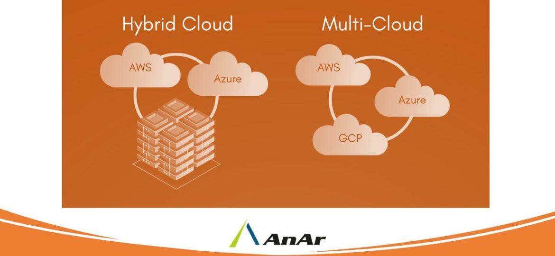 Hybrid-Cloud-vs-Multi-Cloud-Strategy (Demo)