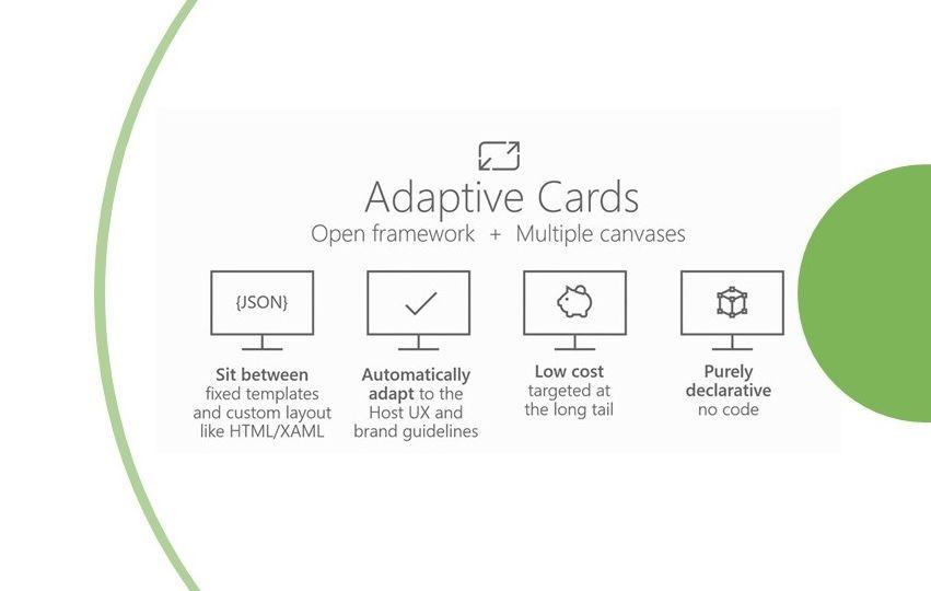 Adaptive-Cards