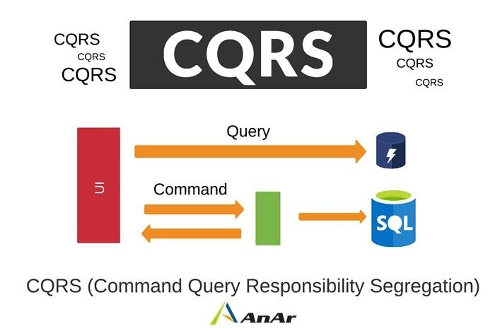 CQRS-1