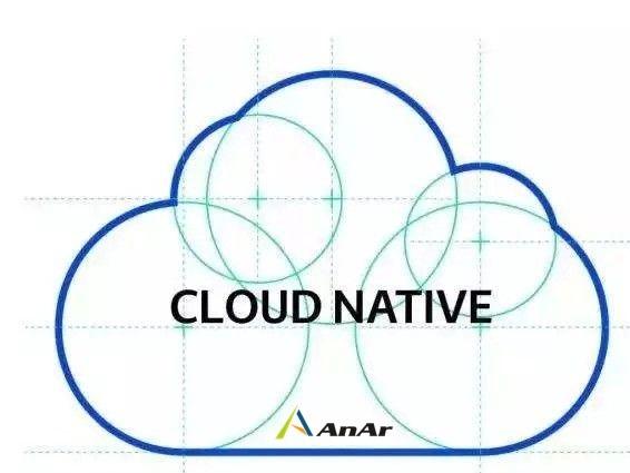 """Cloud Native Application Architecture"""